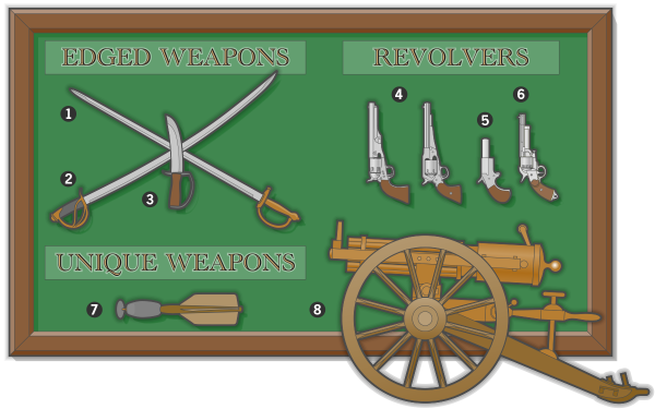 War Weapons List List of Weapons in Civil War