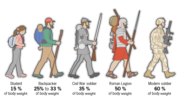 Gettysburg By The Numbers Packs And Tents Teachersfirst